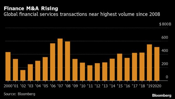 Boom-Year for Financial Services M&A Still Has More to Come