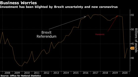 Winners and Losers in Eight Months That Ravaged U.K. Economy