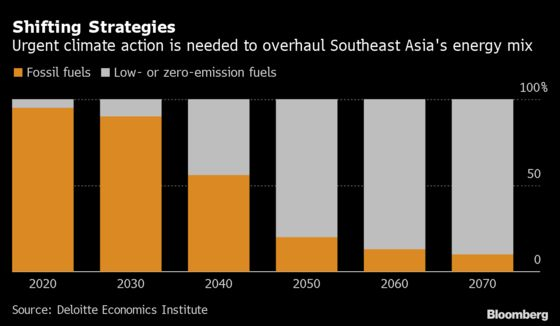 Southeast Asia's Green Shift Could Yield $12.5 Trillion in Gains