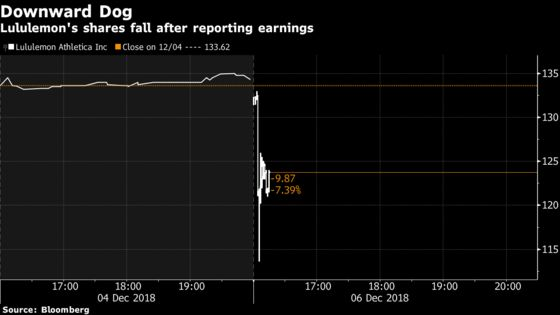 Lululemon Falls as Sales Growth Shows Signs of Cooling Down
