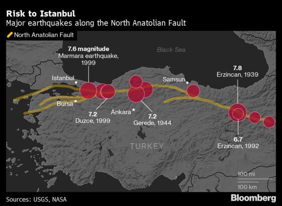 Istanbul Earthquake Warnings Underlined by Eastern Turkey Tremor