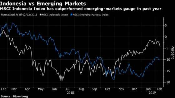 Credit Suisse Cuts Indonesia Stocks, a Move That Burned JPM