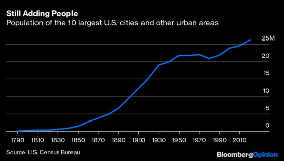 America's Superstar Cities Aren't What They Used to Be