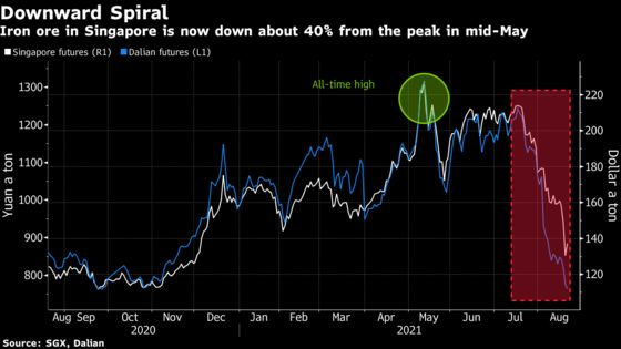 Iron Ore's Record Rout Threatens Surge in Volatility to Come