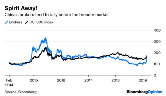 Looking to Ride This China Bull Market? Better Think Twice