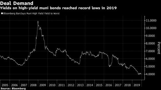 Muni-Bond Safeguards Weakened as Investors Scrounge for Yield
