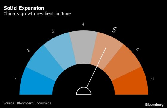 China's Recovery Stabilized in June With Signs of Rebalancing