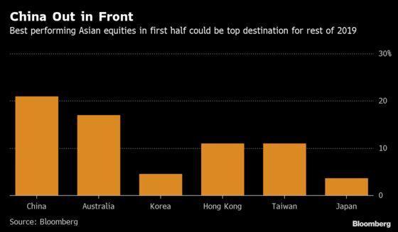 Stock Investors in Asia Are Buckling In for Volatile Second Half