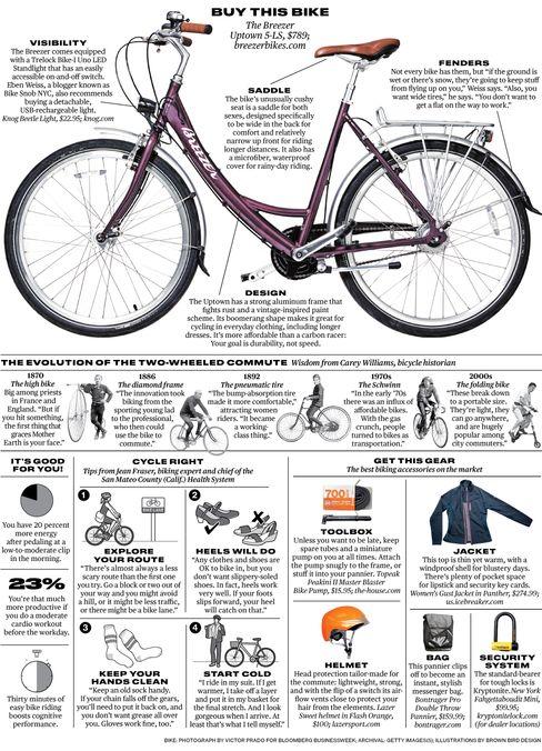 A Guide to Joining the Cycling Masses