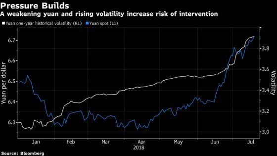 China's Path to Free Capital Markets Hobbled by U.S. Tension