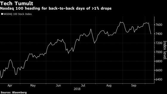 U.S. Stocks Fall as Treasuries Extend Slump: Markets Wrap