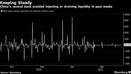 Huarong Risks Could Delay China's Central Bank Stimulus Exit