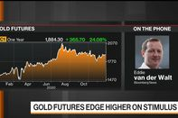 relates to Gold Futures Higher on House Stimulus Bill Passage