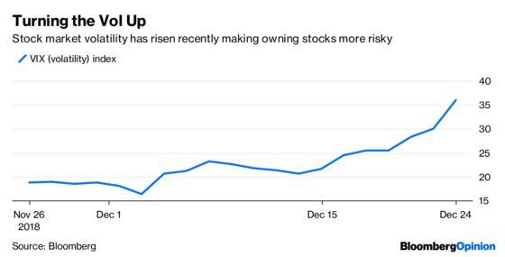 Trump's 'Tremendous Buy'Stock Market Isn't a Bargain