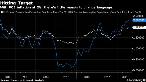 Fed Dots to Harden Views for December Move: Decision-Day Guide