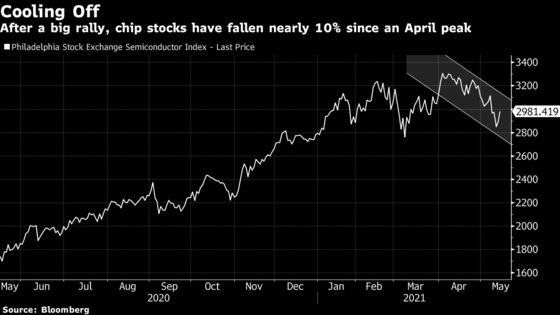 Dip-Buyers Report to Duty to Save Stocks From Worst Week of 2021