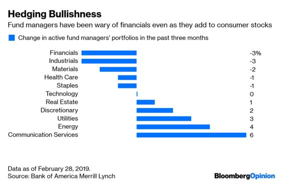 Glass-Half-Full Hedge Funds May Get Doused
