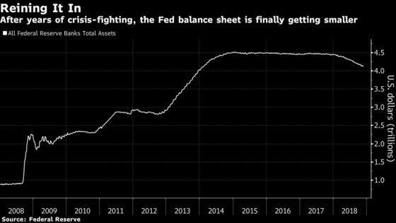 Mnuchin Asked About Fed Option That Could Avoid Rate Hikes