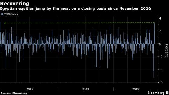 Egypt Stocks Rise as Rate Cut Trumps Political Unrest: Inside EM
