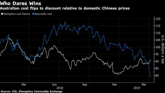 Coal's Collapse Crowns Winners and Losers From China to the U.S.