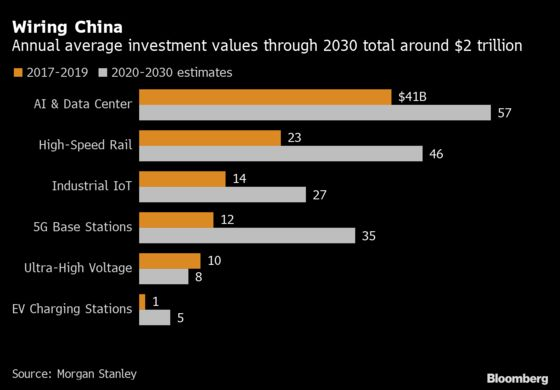 China's Got a New Plan to Overtake the U.S. in Tech