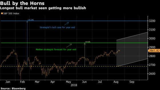 Let's Talk Market Crash Just as Records Get Broken: Taking Stock