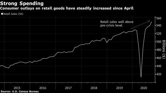 U.S. Holiday Sales Forecasts Vary on Savings, Stimulus Effects