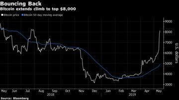 Bitcoin Euphoria Drives Return of Penny Stock Crypto