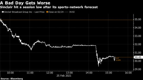 Sinclair Plunges on Dim Outlook for Sports Networks