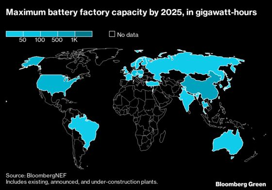 Are Batteries the Trade War China's Already Won?