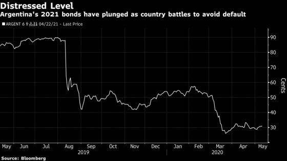 Argentina Extends $65 Billion Offer After Bondholders Balk