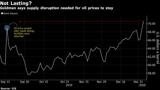 Goldman Says Oil Rally Likely Shortlived Unless Supply Disrupted