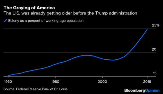 Everyone Has to Pay When America Gets Too Old