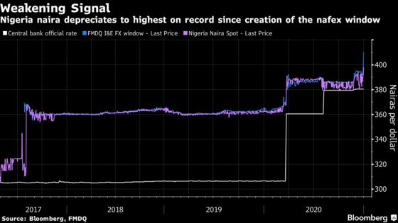 Nigeria Weakens the Naira to Record Low in Year-End Trade
