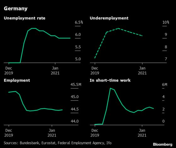 Jobs Are Coming Back, But It's Still aLong Road for Some