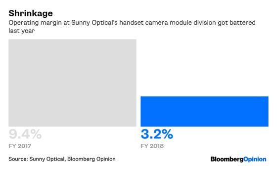 China Tech Bulls Pick Battles That Even Giants Can't Win