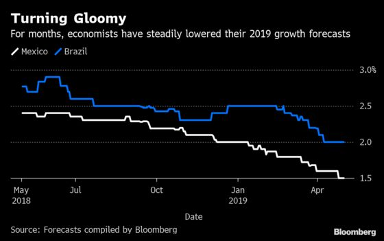 As Latin America Gets Poorer, Democracy Itself Is Now Questioned