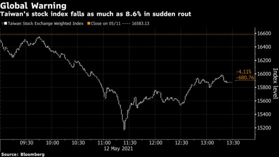 Taiwan Stock Crash Shows World Dangers of Too Much Leverage