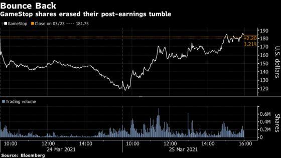 GameStop Soars to Erase $4 Billion Hole as Meme Stocks Roar