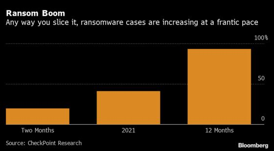 The Vexing Tech Challenge of Fighting Ransomware: A Battle of Milliseconds