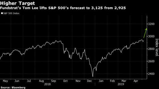 Calling a 'New Bull Market,'Fundstrat's Lee Lifts S&P 500 Target