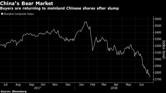 $49 Billion Fund Loads Up on Chinese Shares