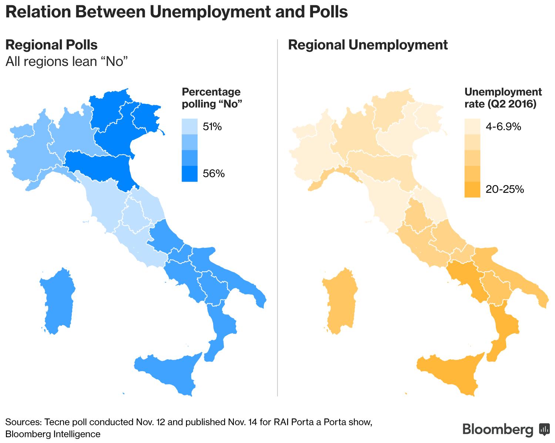Voting starts in decisive Italian referendum