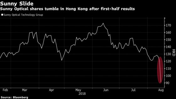 Smartphone Suppliers Lead Tech Stock Selloff in Hong Kong