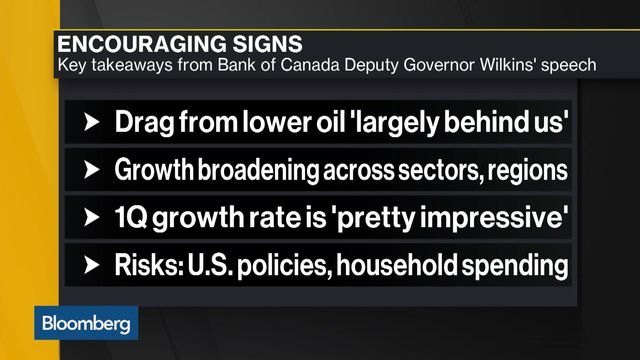 bank  canada rate hike signal sends loonie higher bloomberg