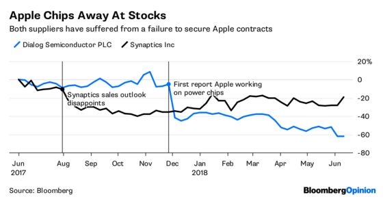 There's a Special Place in Hell for Apple's Suppliers