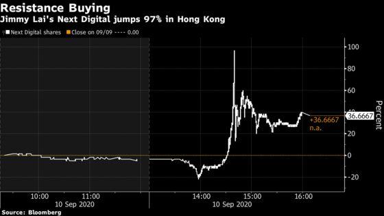 Hong Kong Arrests 15 People Tied to Next Digital Stock Surge