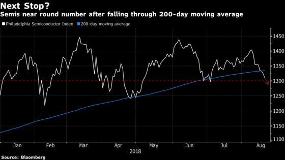 U.S. Stocks Gain With Treasuries; Dollar Declines: Markets Wrap
