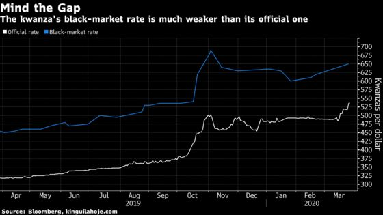 Virus-Stricken African Currencies Are Set for Even More Pain