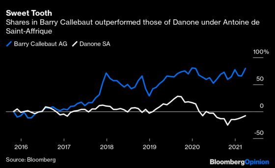 Danone's New CEO Faces aLot of Old Problems